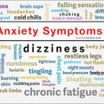 Anxiety and its Physical Symptoms